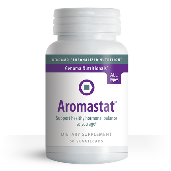 Aromastat is an all-natural blend of herbs shown in clinical studies to inhibit the enzyme aromatase. In men, aromatase activity increases with age, converting what little testosterone that is left into estrogen. It is perhaps this event that is most responsible for the many symptoms of male menopause. Aromastat helps maintain prostate health.