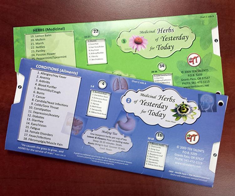 Medicinal Herbal Slide Charts