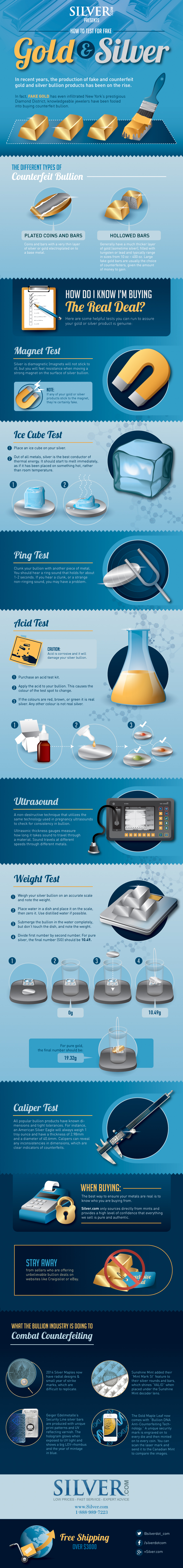 how-to-test-for-fake-gold-and-silver-infographic