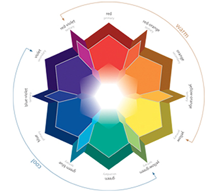 colorwheel111.jpg