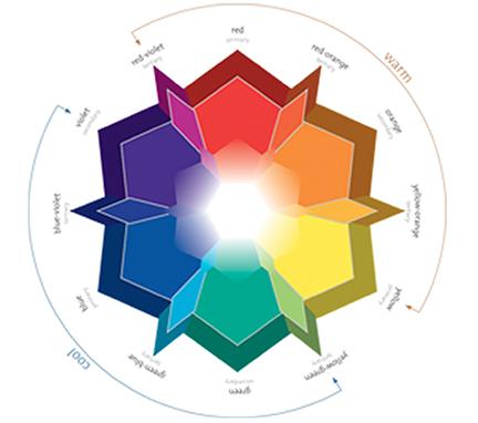 colorwheel111.jpg