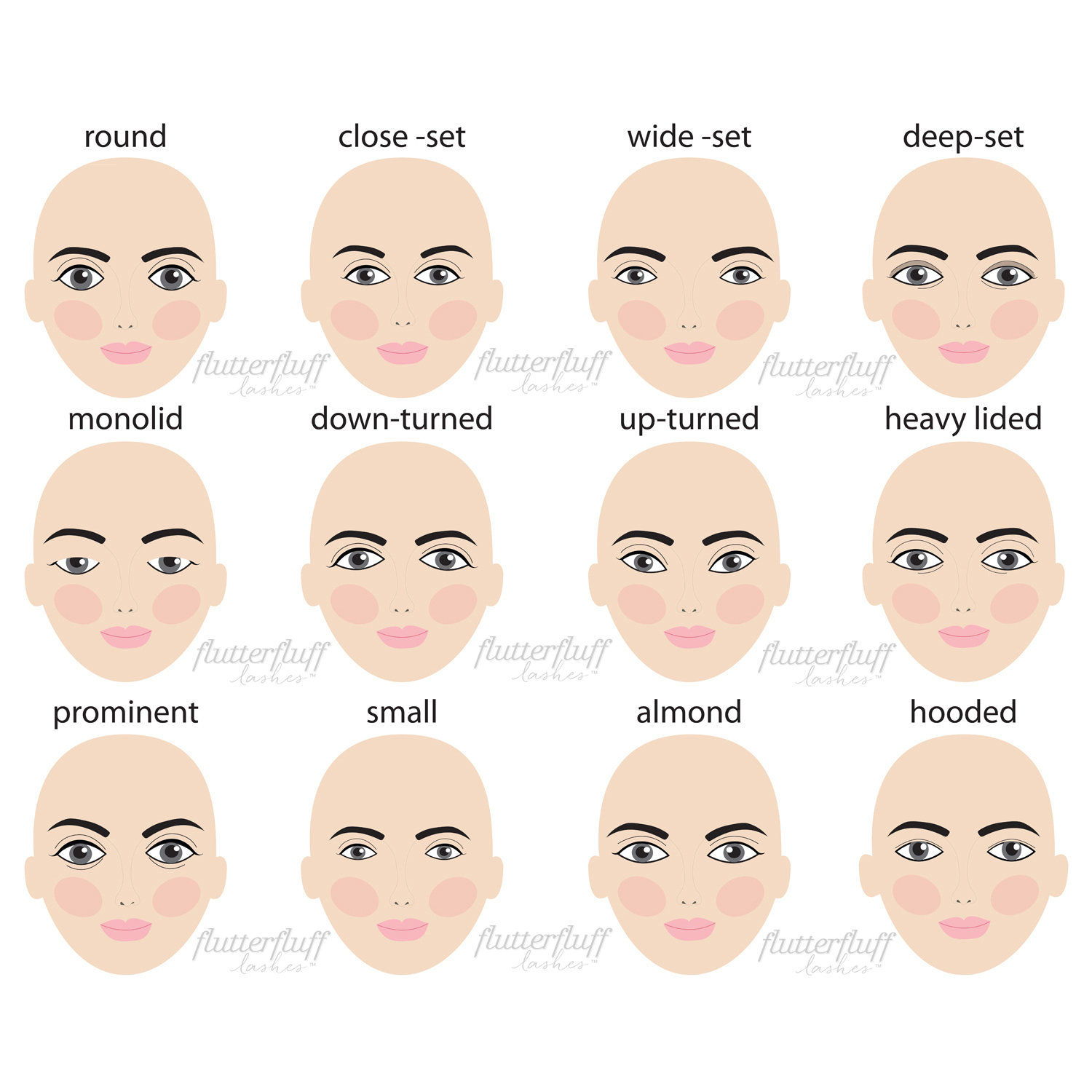 How To Select Mink Eyelashes For Your Eye Shape