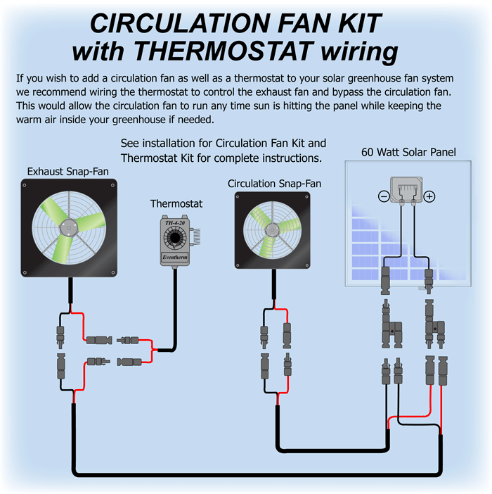 circulation kit install 5?t=1446770247 information circulation fan install snap fan; solar hobby exhaust fan thermostat wiring diagram at virtualis.co