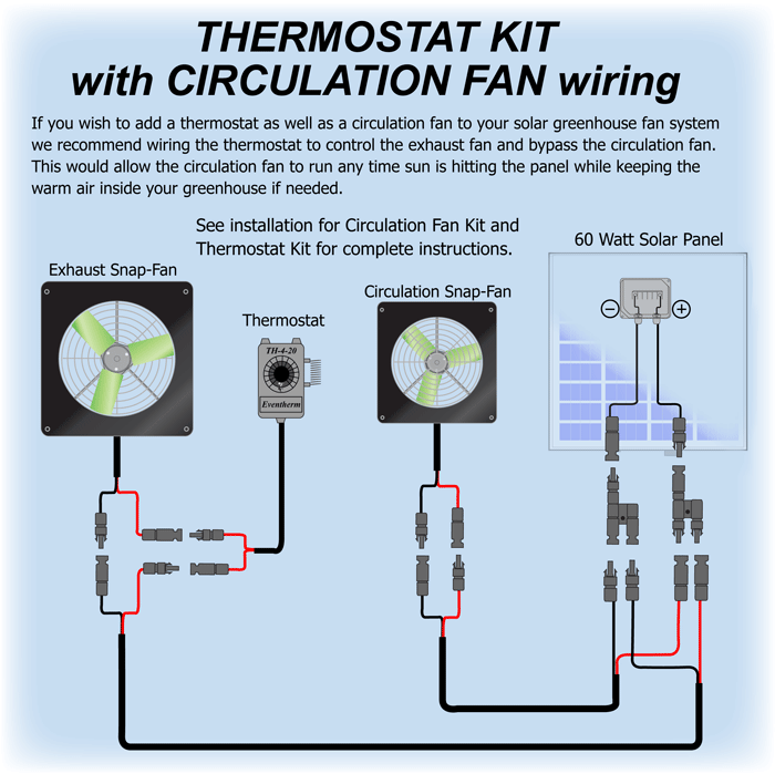 therm install 3?t=1446770123 exhaust fan thermostat wiring diagram exhaust wiring diagrams  at edmiracle.co