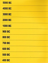 5000 BC to 0 AD Yellow Timeline