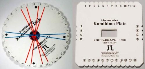 Kumihimo Braiding Plates