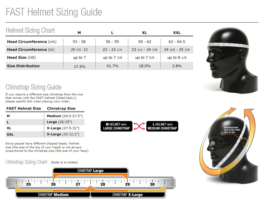 Fast Helmet sizing guide