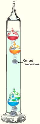 galileo-thermometer-function.jpg