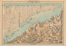 Mountains Rivers Comparative Antique Map Johnson 1864