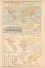 Physical Features World Antique Map Black 1865