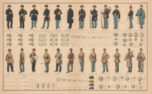 Uniforms Of Officers And Enlisted Civil War Antique Print 1895 circa