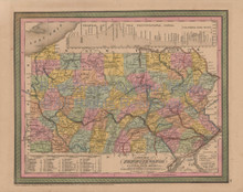 Pennsylvania Vintage Map Mitchell Cowperthwait 1853