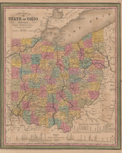 Ohio Vintage Map Mitchell Cowperthwait 1853