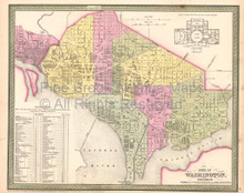 Washington DC Vintage Map DeSilver 1855
