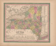 New York State Vintage Map Tanner 1845 Original