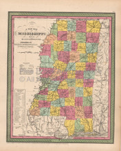 Mississippi Antique Map Cowperthwait 1853