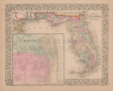 Florida Antique Map Mitchell 1868