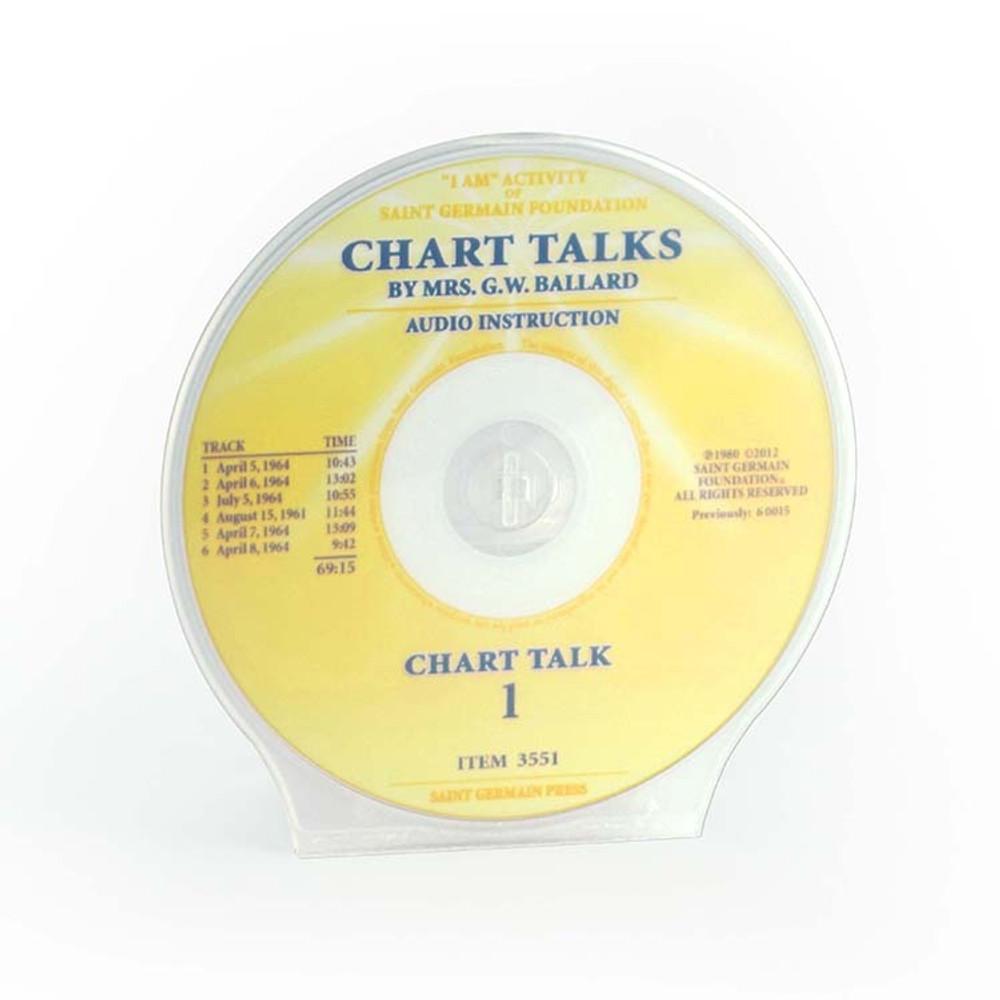Chart Talks 1 - CD