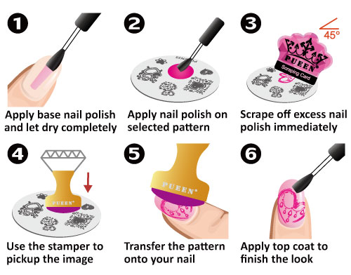 how-to-use500x390-pic.jpg