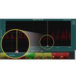 Invisible Waves RF Command Center IWxLIVE Pro Bundle 1.8GHz