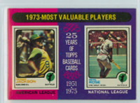 1975 Topps Baseball 211 1973 MVP Excellent to Mint