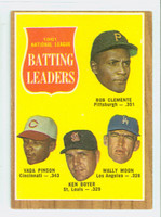 1962 Topps Baseball 52 NL Batting Ldrs Very Good to Excellent