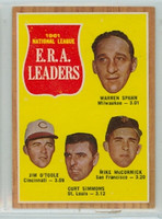 1962 Topps Baseball 56 NL ERA Ldrs Excellent to Mint