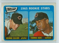 1965 OPC Baseball 166 Indians Rookies Very Good to Excellent