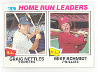 1977 Topps Baseball 2 Homerun Leaders Near-Mint