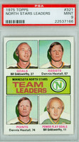 1975-76 Topps Hockey North Stars Leaders - Goldsworthy PSA 9 Mint