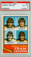 1974-75 OPC NHL Sabres Leaders - Martin/Robert PSA 8 Near Mint to Mint