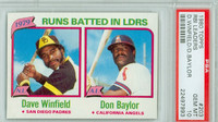 1980 Topps Baseball 203 RBI Leaders PSA 10 Gem Mint