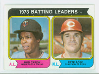 1974 Topps Baseball 201 Batting Leaders Very Good to Excellent