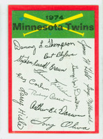 1974 Topps Checklists 14 Minnesota Twins Near-Mint