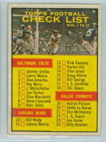 1961 Topps Football 67 Checklist One Cleveland Browns Excellent to Mint