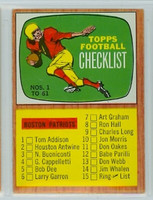 1966 Topps Football 61 Checklist One Excellent to Excellent Plus