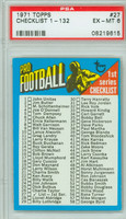 1971 Topps Football 27 Checklist One PSA 6 Excellent to Mint