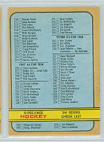 1972-73 OPC Hockey 19 Checklist Two Excellent