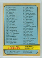 1972-73 OPC Hockey 190 Checklist Two Excellent to Mint