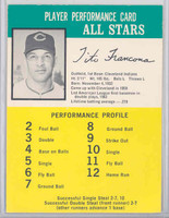 1964 Challenge Yankees 12 Tito Francona Cleveland Indians Excellent to Excellent Plus