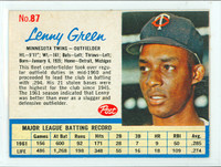 1962 Post Baseball 87 Lenny Green Minnesota Twins Very Good