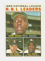 1964 Topps Baseball 11 NL RBI Leaders Excellent to Mint