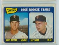 1965 Topps Baseball 421 Twins Rookies High Number Excellent