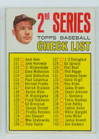 1967 Topps Baseball 103 Checklist Two PERIOD  New York Yankees Very Good to Excellent