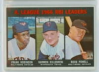1967 Topps Baseball 241 AL RBI Leaders Very Good to Excellent