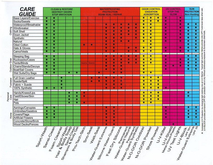 applications-chart-copy-from-web.jpg