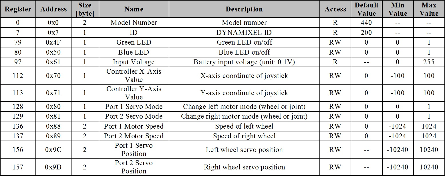 control-table-3.jpg