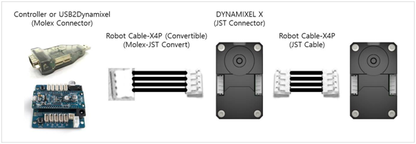 robot-cable-x4p-convertible-180mm.png