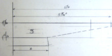 Matinicus Double Ender, lofting, plank keel model