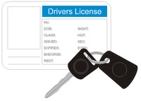 Drivers License with Keys - Die Cut